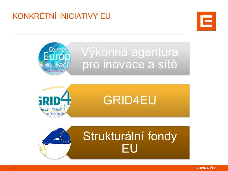 KONKRÉTNÍ INICIATIVY EU 3 Výkonná agentura pro inovace a sítě GRID4EU Strukturální fondy EU