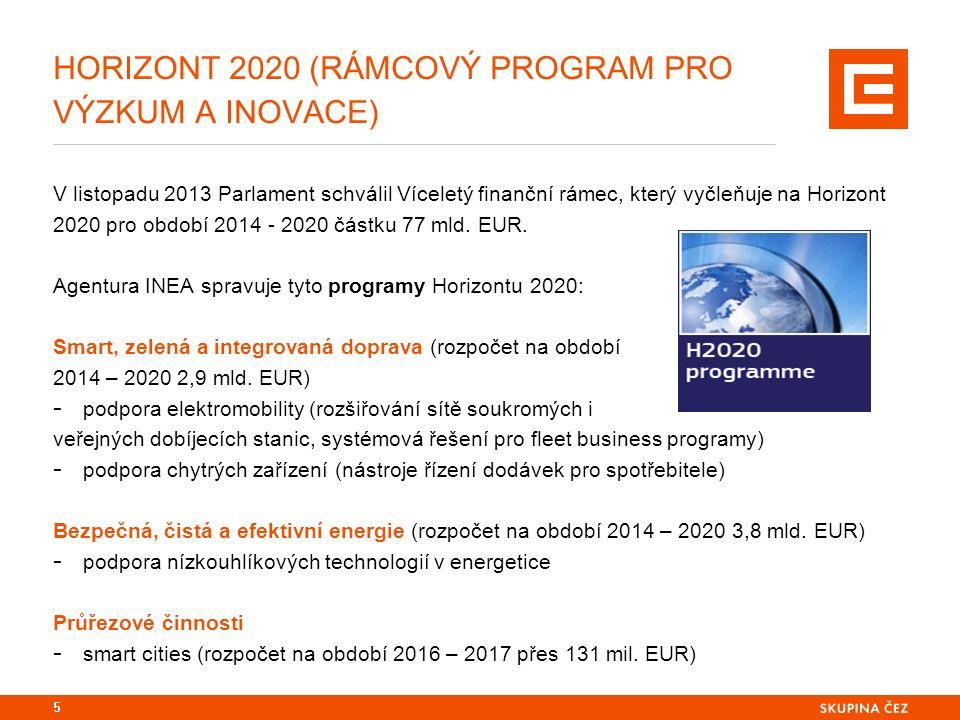 HORIZONT 2020 (RÁMCOVÝ PROGRAM PRO VÝZKUM A INOVACE) V listopadu 2013 Parlament schválil Víceletý finanční rámec, který vyčleňuje na Horizont 2020 pro období 2014 - 2020 částku 77 mld.