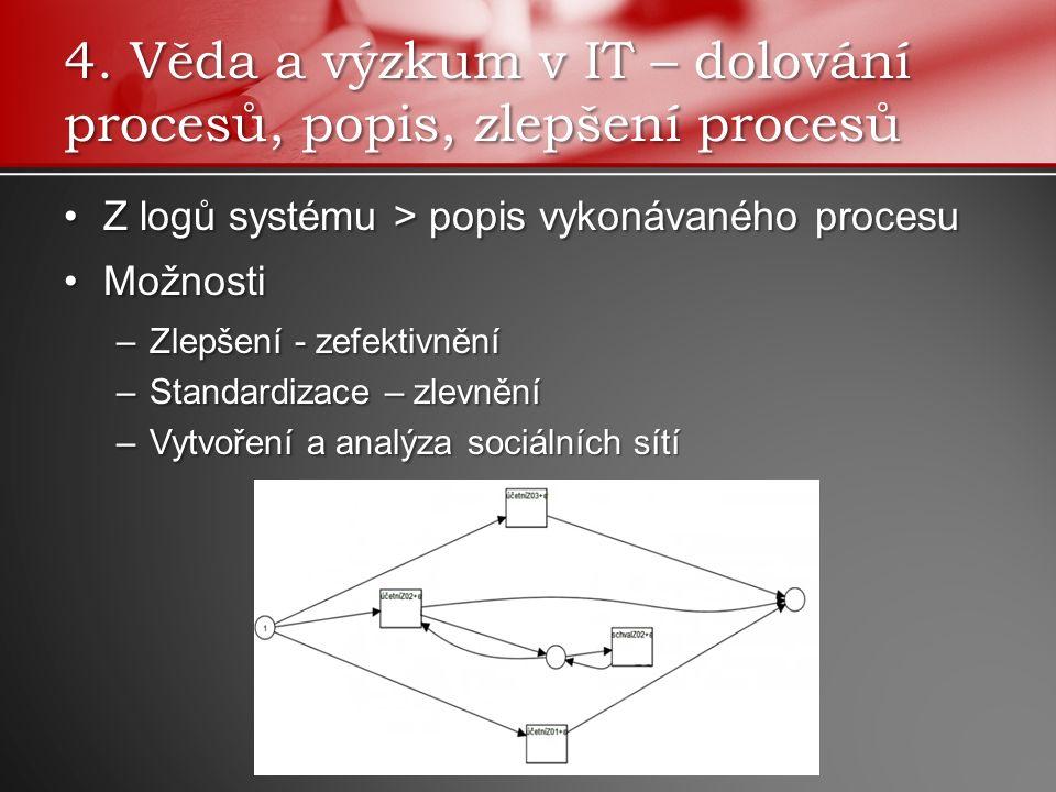 Z logů systému > popis vykonávaného procesuZ logů systému > popis vykonávaného procesu MožnostiMožnosti –Zlepšení - zefektivnění –Standardizace – zlevnění –Vytvoření a analýza sociálních sítí 4.