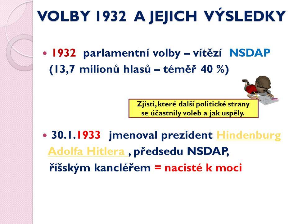 VOLBY 1932 A JEJICH VÝSLEDKY 1932 parlamentní volby – vítězí NSDAP (13,7 milionů hlasů – téměř 40 %) 30.1.1933 jmenoval prezident HindenburgHindenburg Adolfa Hitlera, předsedu NSDAP,Adolfa Hitlera říšským kancléřem = nacisté k moci Zjisti, které další politické strany se účastnily voleb a jak uspěly.
