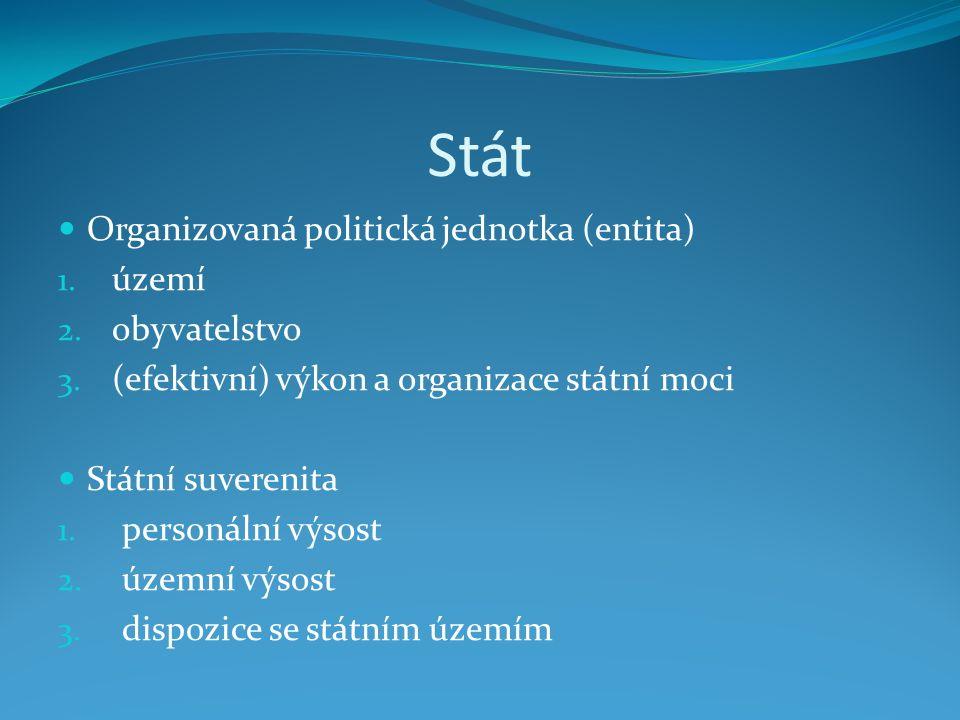 Stát Organizovaná politická jednotka (entita) 1. území 2.