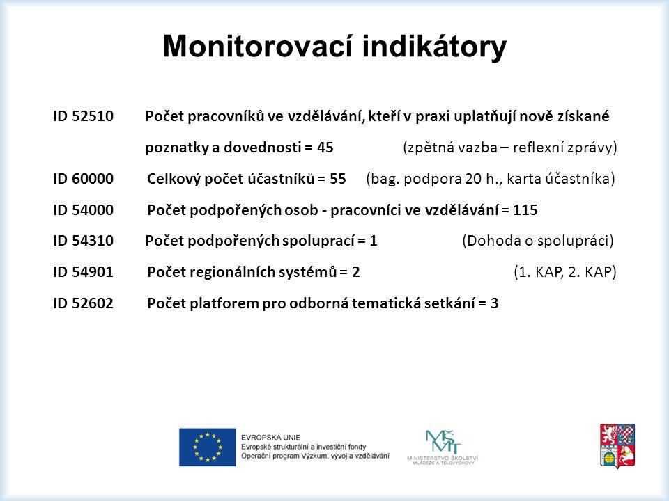 Monitorovací indikátory ID 52510 Počet pracovníků ve vzdělávání, kteří v praxi uplatňují nově získané poznatky a dovednosti = 45 (zpětná vazba – reflexní zprávy) ID 60000 Celkový počet účastníků = 55 (bag.