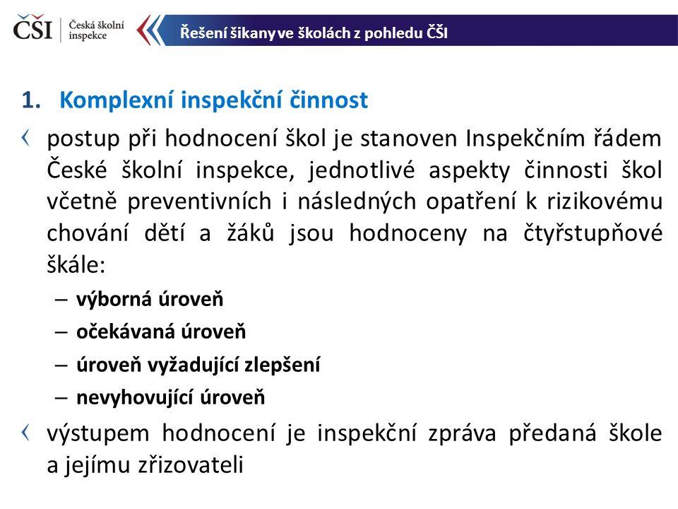 1.Komplexní inspekční činnost postup při hodnocení škol je stanoven Inspekčním řádem České školní inspekce, jednotlivé aspekty činnosti škol včetně preventivních i následných opatření k rizikovému chování dětí a žáků jsou hodnoceny na čtyřstupňové škále: – výborná úroveň – očekávaná úroveň – úroveň vyžadující zlepšení – nevyhovující úroveň výstupem hodnocení je inspekční zpráva předaná škole a jejímu zřizovateli Řešení šikany ve školách z pohledu ČŠI