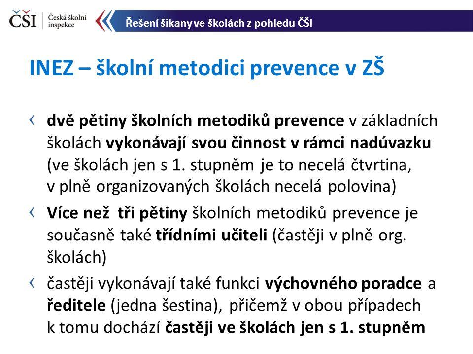 dvě pětiny školních metodiků prevence v základních školách vykonávají svou činnost v rámci nadúvazku (ve školách jen s 1.