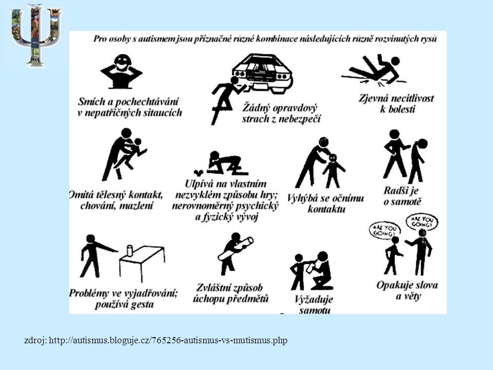 zdroj: http://autismus.bloguje.cz/765256-autismus-vs-mutismus.php