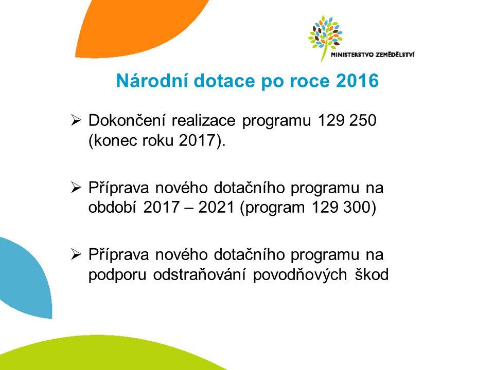  Dokončení realizace programu 129 250 (konec roku 2017).  Příprava nového dotačního programu na období 2017 – 2021 (program 129 300)  Příprava nové