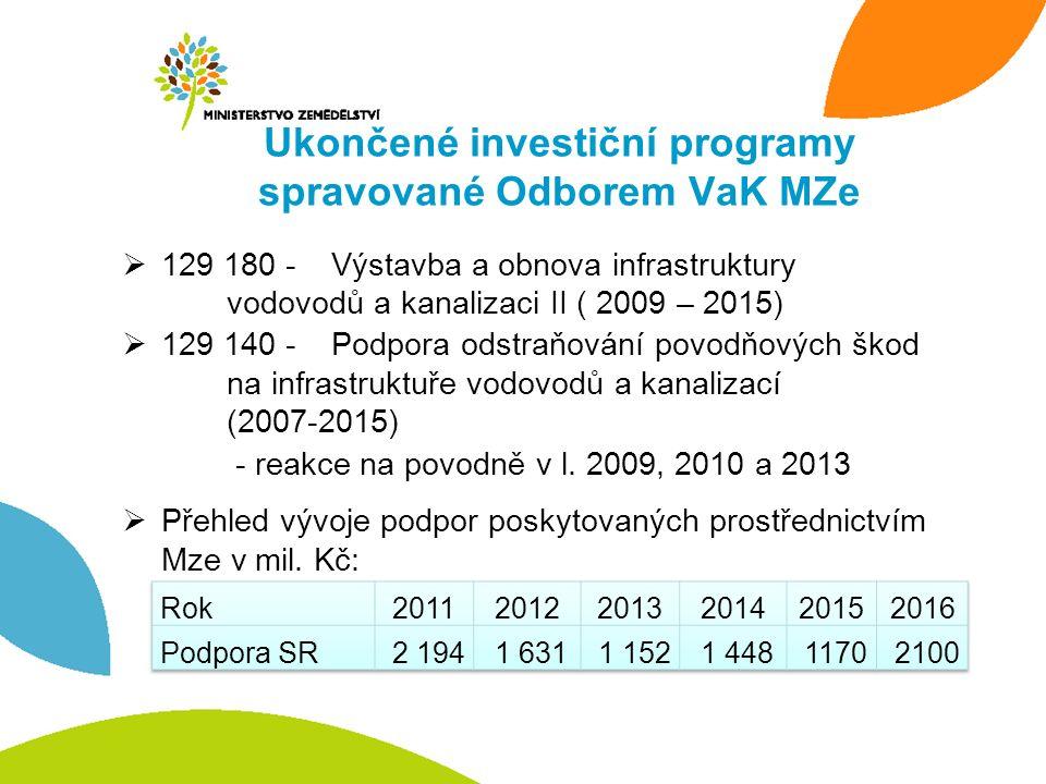Ukončené investiční programy spravované Odborem VaK MZe  129 180 - Výstavba a obnova infrastruktury vodovodů a kanalizaci II ( 2009 – 2015)  129 140 - Podpora odstraňování povodňových škod na infrastruktuře vodovodů a kanalizací (2007-2015) - reakce na povodně v l.