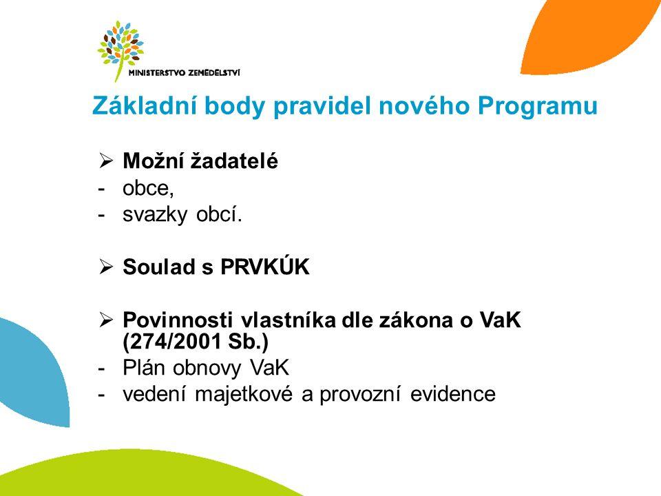 Základní body pravidel nového Programu  Možní žadatelé -obce, -svazky obcí.