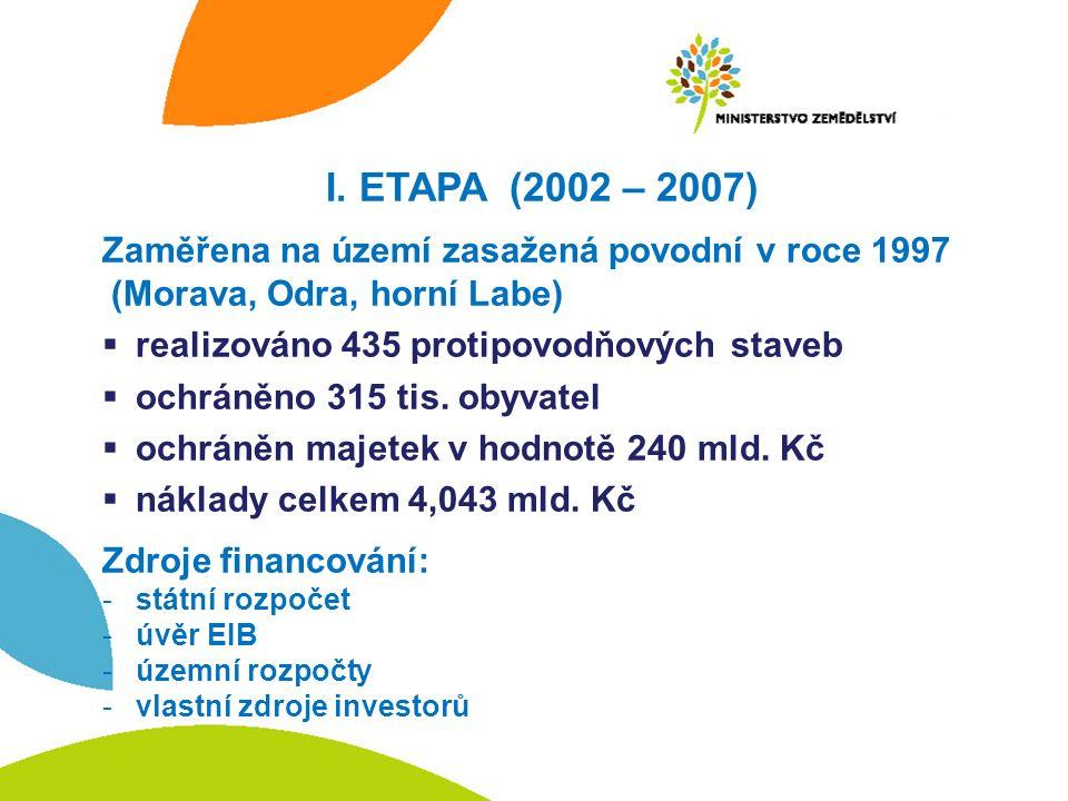 I. ETAPA (2002 – 2007) Zaměřena na území zasažená povodní v roce 1997 (Morava, Odra, horní Labe)  realizováno 435 protipovodňových staveb  ochráněno