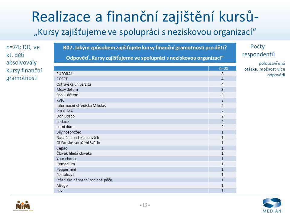 """- 16 - Realizace a finanční zajištění kursů- """"Kursy zajišťujeme ve spolupráci s neziskovou organizací"""" B07. Jakým způsobem zajišťujete kursy finanční"""