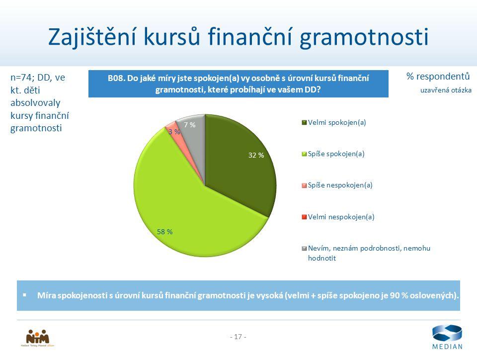 - 17 - Zajištění kursů finanční gramotnosti B08. Do jaké míry jste spokojen(a) vy osobně s úrovní kursů finanční gramotnosti, které probíhají ve vašem