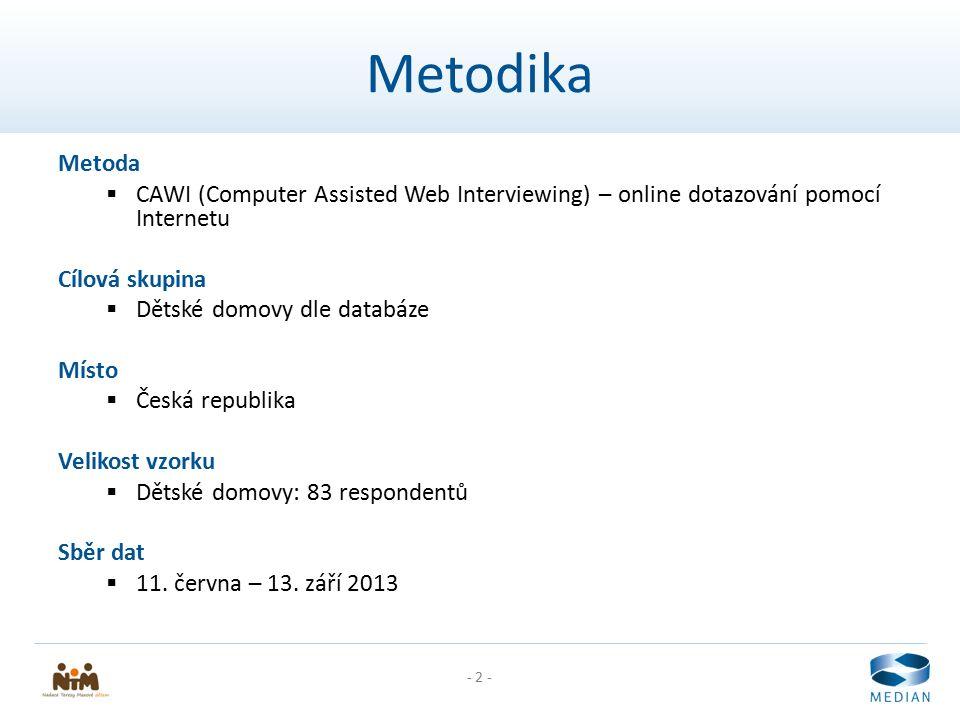 - 2 - Metodika Metoda  CAWI (Computer Assisted Web Interviewing) – online dotazování pomocí Internetu Cílová skupina  Dětské domovy dle databáze Místo  Česká republika Velikost vzorku  Dětské domovy: 83 respondentů Sběr dat  11.