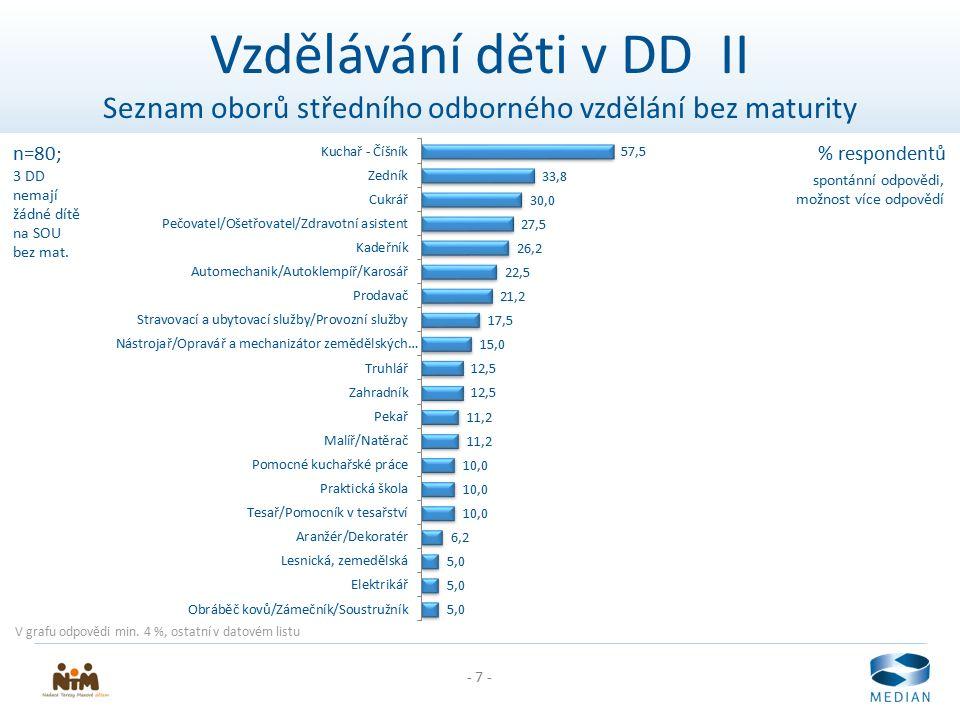 - 7 - Vzdělávání děti v DD II Seznam oborů středního odborného vzdělání bez maturity % respondentů spontánní odpovědi, možnost více odpovědí V grafu odpovědi min.