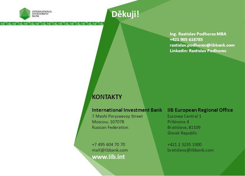 Děkuji! Ing. Rastislav Podhorec MBA +421 905 618785 rastislav.podhorec@iibbank.com Linkedin: Rastislav Podhorec KONTAKTY International Investment Bank