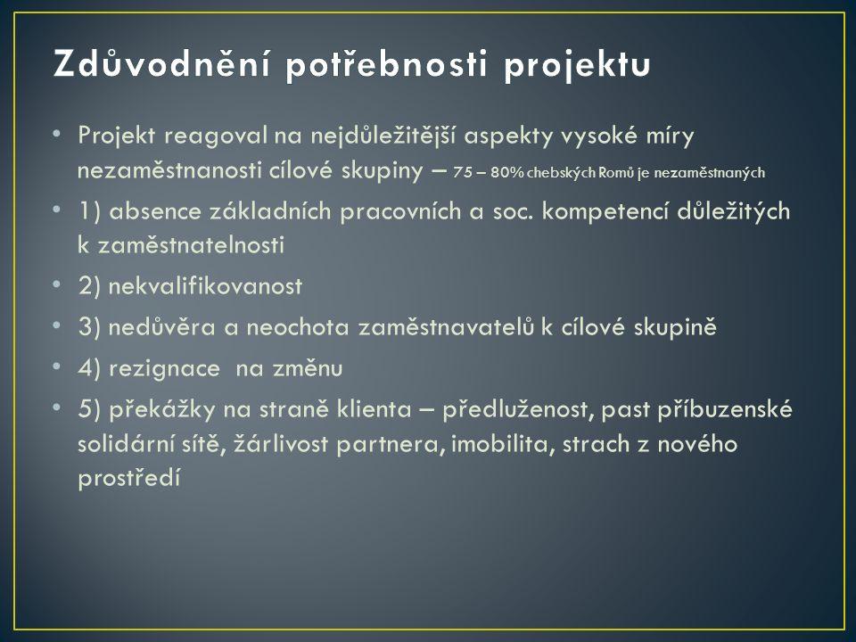 Projekt reagoval na nejdůležitější aspekty vysoké míry nezaměstnanosti cílové skupiny – 75 – 80% chebských Romů je nezaměstnaných 1) absence základních pracovních a soc.