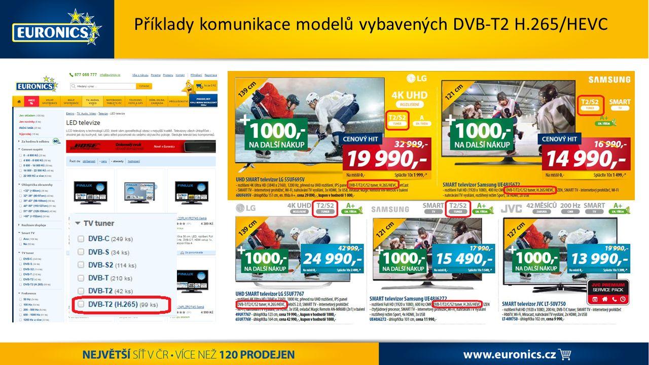 ST AR T ŠA MP IO NÁ TU K ZÁŘÍ – VÝPRODEJ POKRAČUJE + PODPORA PRANÍ Příklady komunikace modelů vybavených DVB-T2 H.265/HEVC