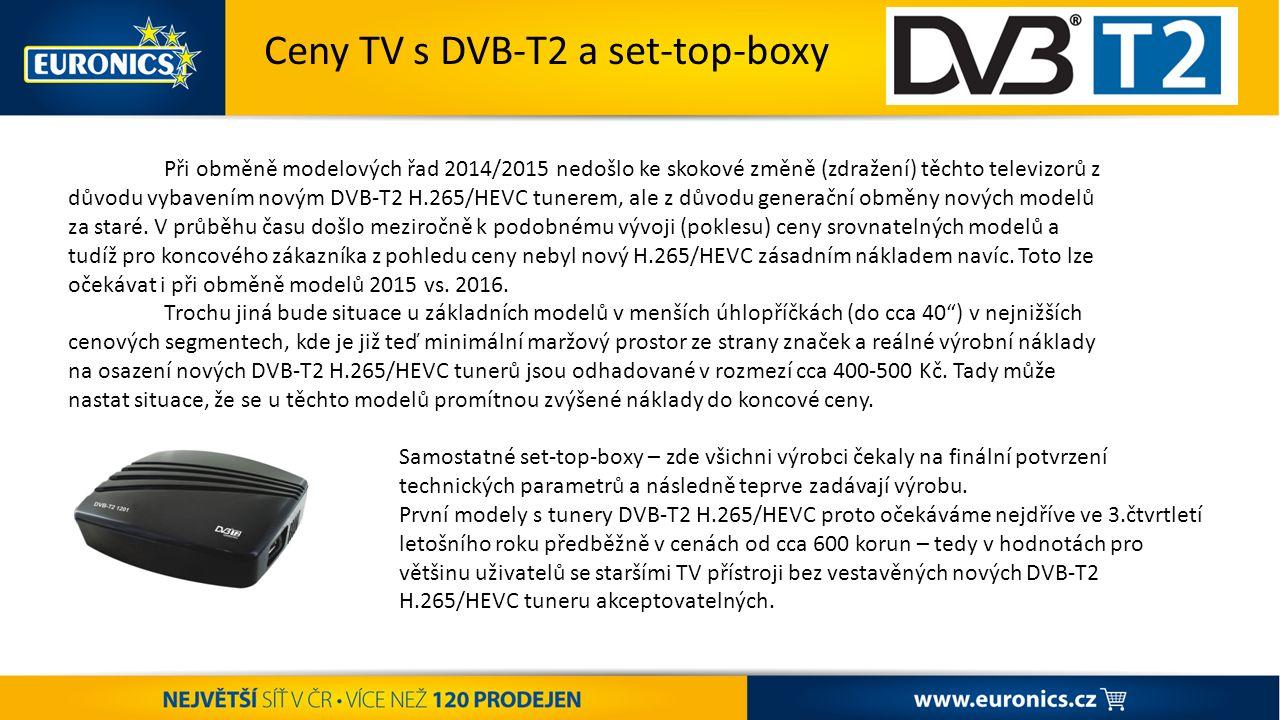 ST AR T ŠA MP IO NÁ TU K ZÁŘÍ – VÝPRODEJ POKRAČUJE + PODPORA PRANÍ Ceny TV s DVB-T2 a set-top-boxy Při obměně modelových řad 2014/2015 nedošlo ke skokové změně (zdražení) těchto televizorů z důvodu vybavením novým DVB-T2 H.265/HEVC tunerem, ale z důvodu generační obměny nových modelů za staré.