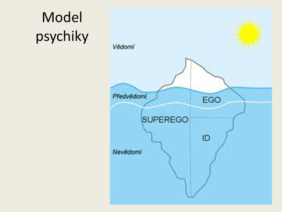 Model psychiky