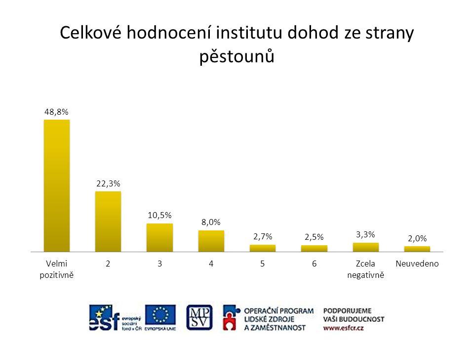 Celkové hodnocení institutu dohod ze strany pěstounů
