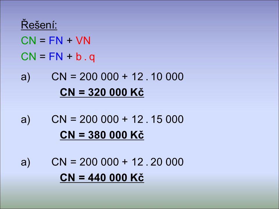 Řešení: CN = FN + VN CN = FN + b. q a) CN = 200 000 + 12.