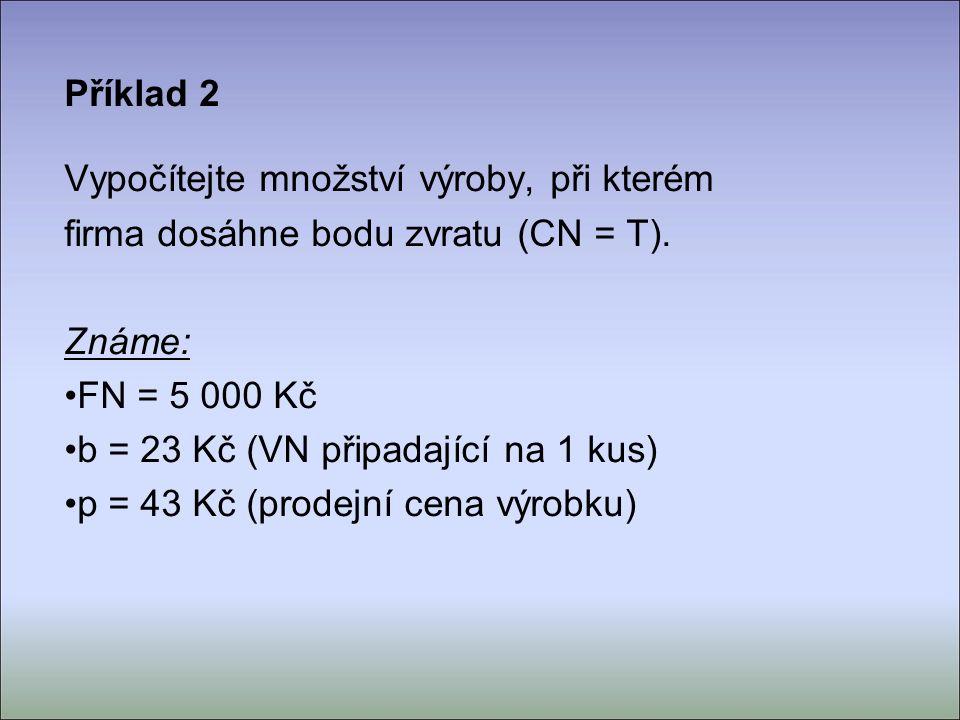 Příklad 2 Vypočítejte množství výroby, při kterém firma dosáhne bodu zvratu (CN = T).
