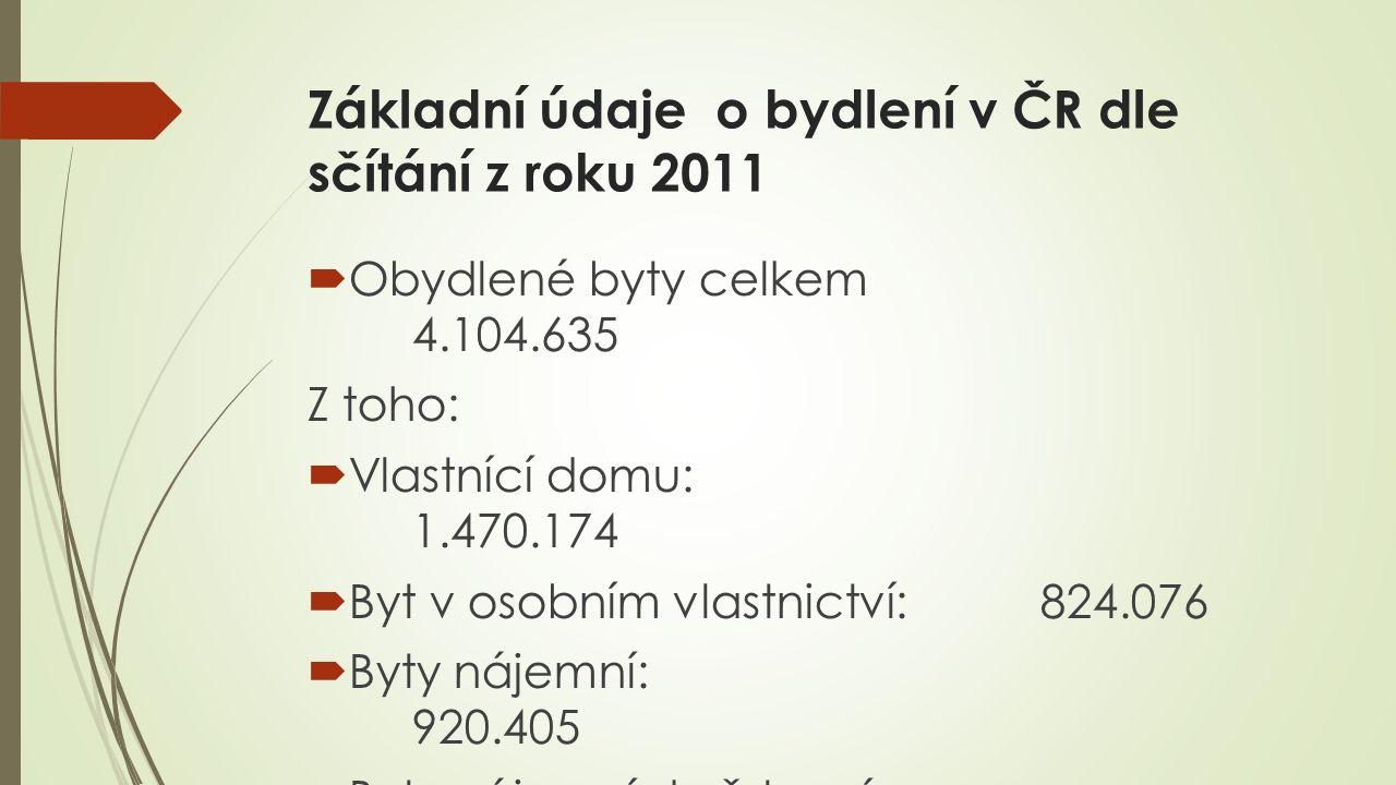 Základní údaje o bydlení v ČR dle sčítání z roku 2011  Obydlené byty celkem 4.104.635 Z toho:  Vlastnící domu: 1.470.174  Byt v osobním vlastnictví: 824.076  Byty nájemní: 920.405  Byty nájemní družstevní: 385.601  Jiný důvod, nezjištěno: 363.031