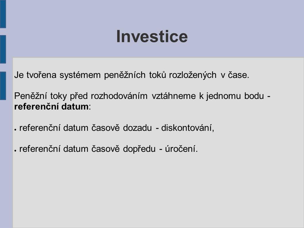 Ocenění investice Usnadňuje rozhodnutí o výběru investice a rozhodnutí zda vůbec investovat.