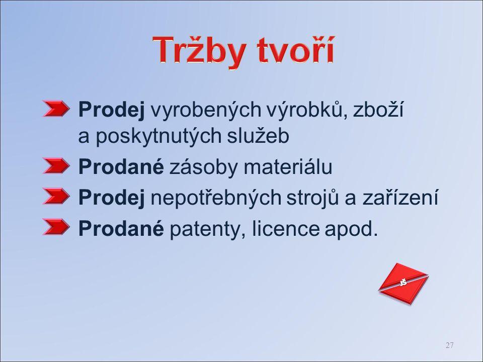 Prodej vyrobených výrobků, zboží a poskytnutých služeb Prodané zásoby materiálu Prodej nepotřebných strojů a zařízení Prodané patenty, licence apod.