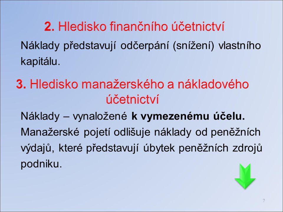 Náklady představují odčerpání (snížení) vlastního kapitálu.