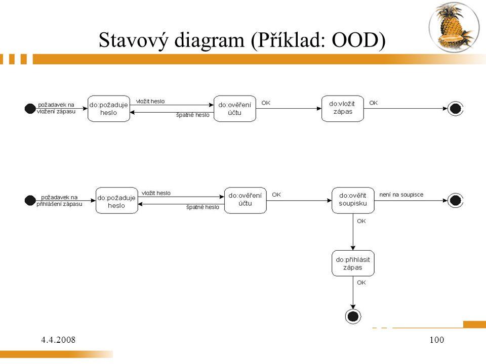 4.4.2008 100 Stavový diagram (Příklad: OOD)