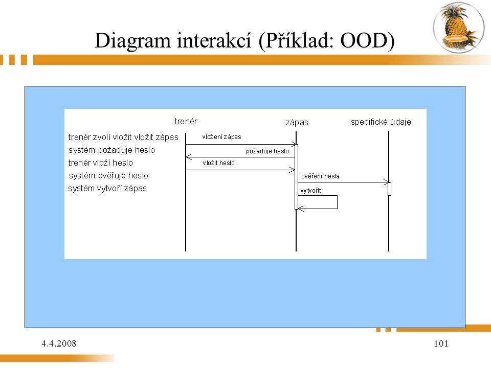 4.4.2008 101 Diagram interakcí (Příklad: OOD)