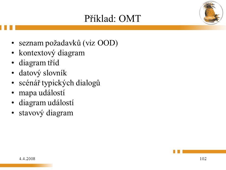 4.4.2008 102 Příklad: OMT seznam požadavků (viz OOD) kontextový diagram diagram tříd datový slovník scénář typických dialogů mapa událostí diagram ud