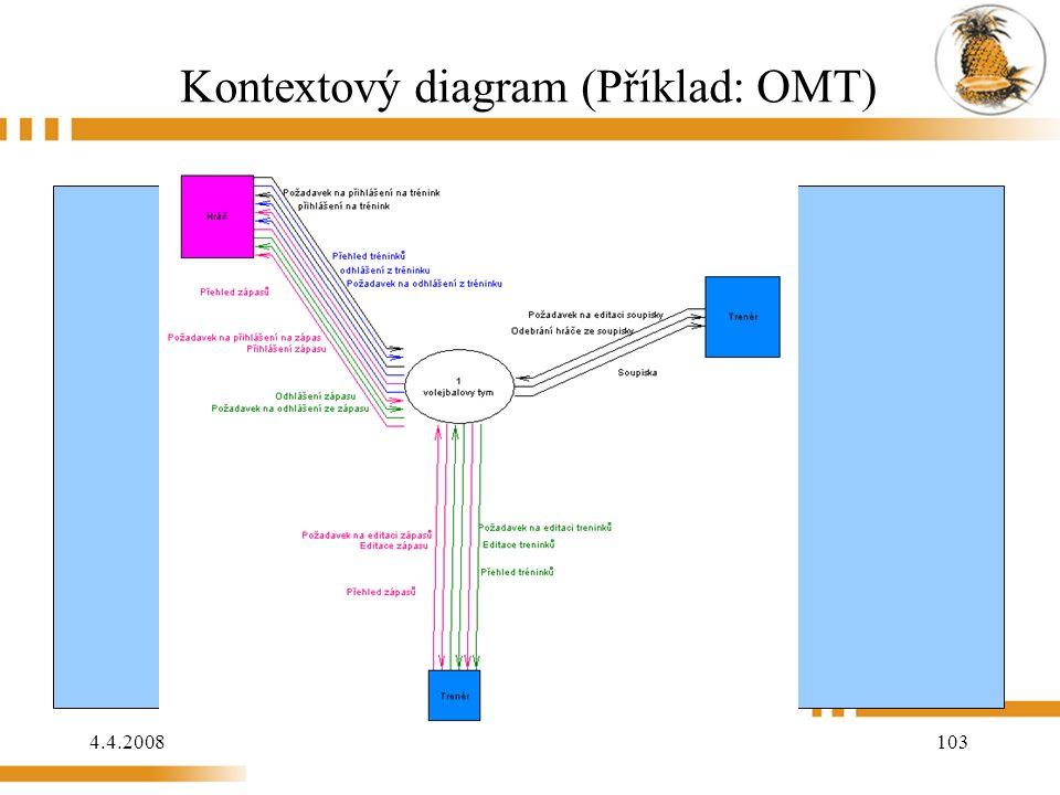 4.4.2008 103 Kontextový diagram (Příklad: OMT)