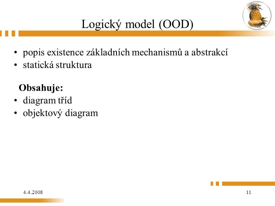4.4.2008 11 Logický model (OOD) popis existence základních mechanismů a abstrakcí statická struktura Obsahuje: diagram tříd objektový diagram