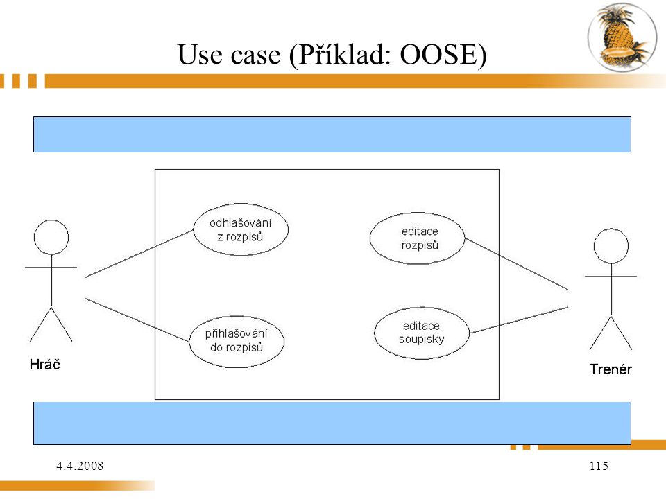 4.4.2008 115 Use case (Příklad: OOSE)‏