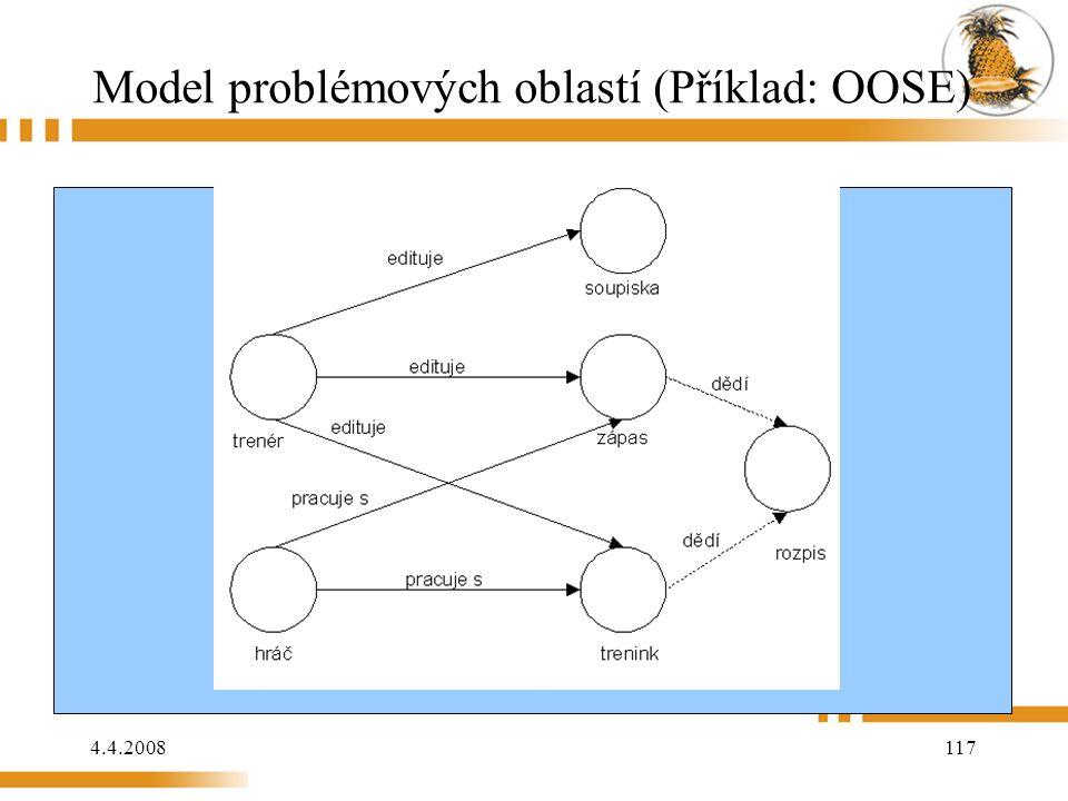 4.4.2008 117 Model problémových oblastí (Příklad: OOSE)