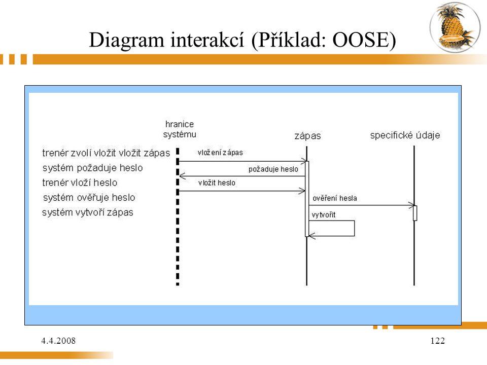4.4.2008 122 Diagram interakcí (Příklad: OOSE)
