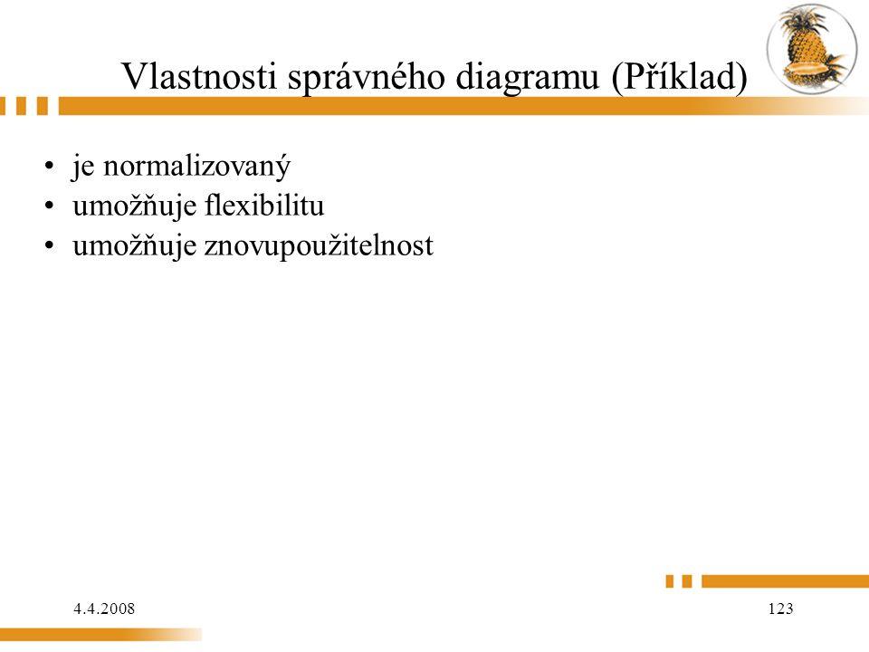 4.4.2008 123 Vlastnosti správného diagramu (Příklad) je normalizovaný umožňuje flexibilitu umožňuje znovupoužitelnost