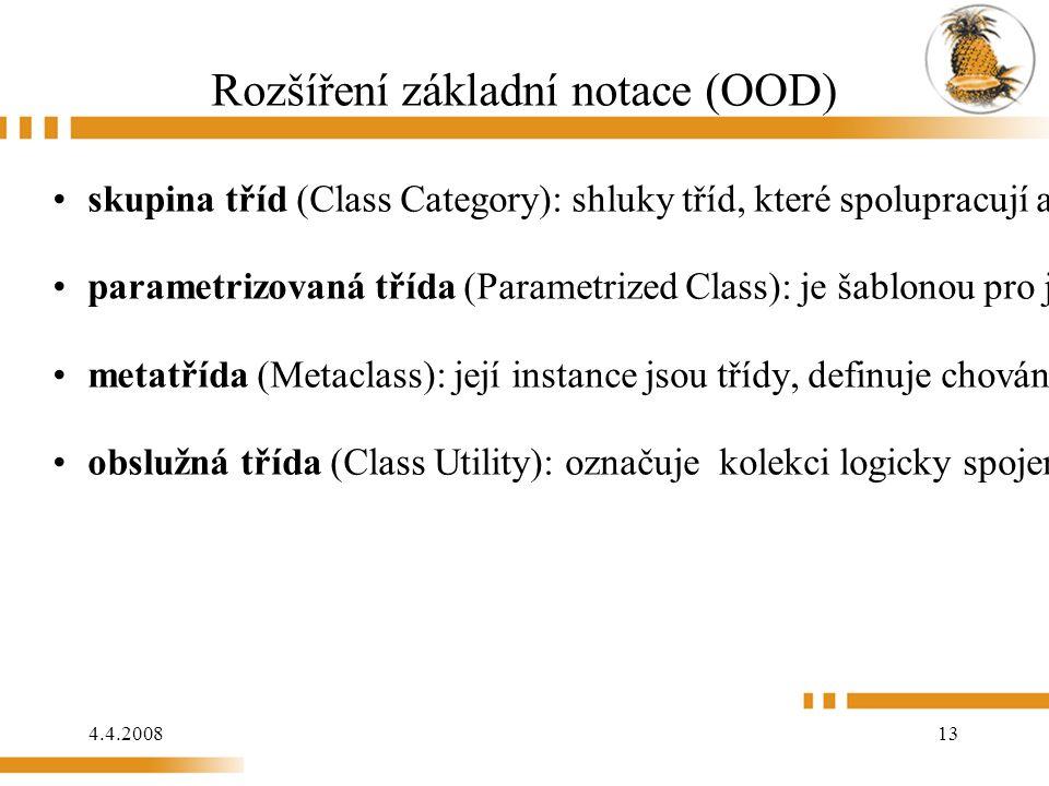 4.4.2008 13 Rozšíření základní notace (OOD) skupina tříd (Class Category): shluky tříd, které spolupracují a jsou volně vázané s ostatními shluky neb