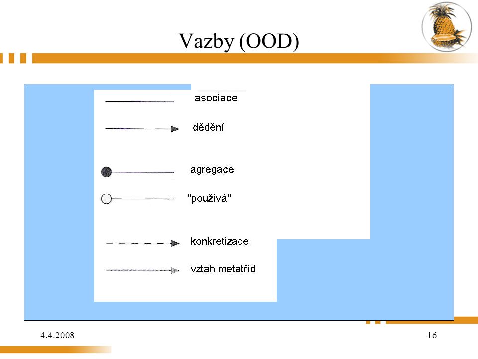 4.4.2008 16 Vazby (OOD)‏