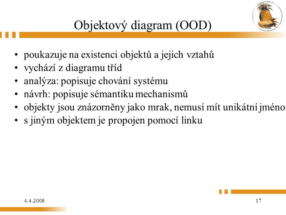 4.4.2008 17 Objektový diagram (OOD) poukazuje na existenci objektů a jejich vztahů vychází z diagramu tříd analýza: popisuje chování systému návrh: p