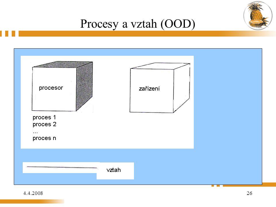4.4.2008 26 Procesy a vztah (OOD)