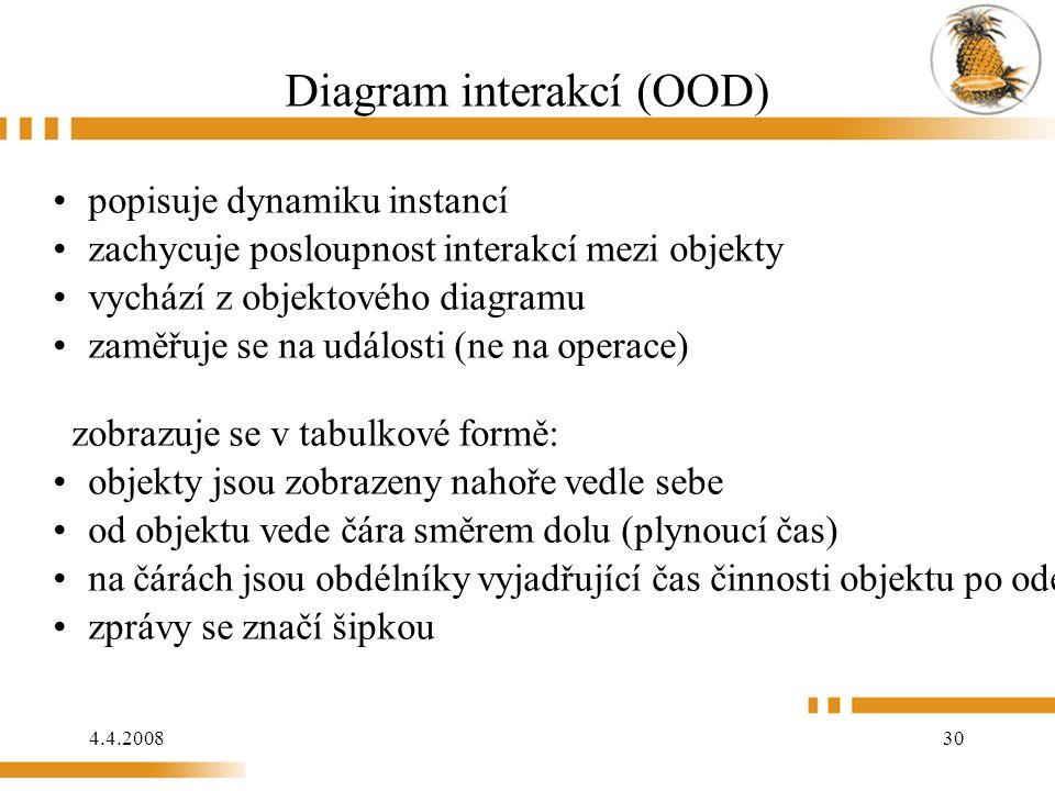 4.4.2008 30 Diagram interakcí (OOD) popisuje dynamiku instancí zachycuje posloupnost interakcí mezi objekty vychází z objektového diagramu zaměřuje se na události (ne na operace) zobrazuje se v tabulkové formě: objekty jsou zobrazeny nahoře vedle sebe od objektu vede čára směrem dolu (plynoucí čas) na čárách jsou obdélníky vyjadřující čas činnosti objektu po odeslání zprávy zprávy se značí šipkou
