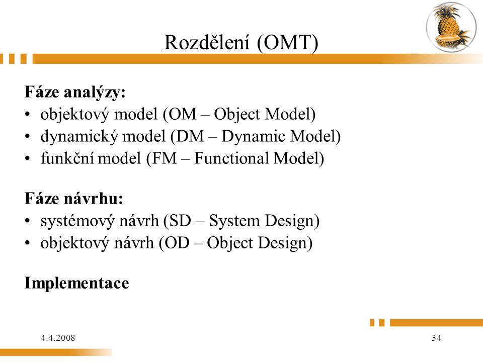 4.4.2008 34 Rozdělení (OMT) Fáze analýzy: objektový model (OM – Object Model) dynamický model (DM – Dynamic Model) funkční model (FM – Functional Model) Fáze návrhu: systémový návrh (SD – System Design) objektový návrh (OD – Object Design) Implementace