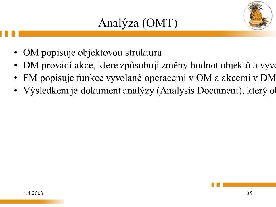 4.4.2008 35 Analýza (OMT) OM popisuje objektovou strukturu DM provádí akce, které způsobují změny hodnot objektů a vyvolávají funkce FM popisuje funkce vyvolané operacemi v OM a akcemi v DM Výsledkem je dokument analýzy (Analysis Document), který obsahuje seznam požadavků, OM, DM a FM