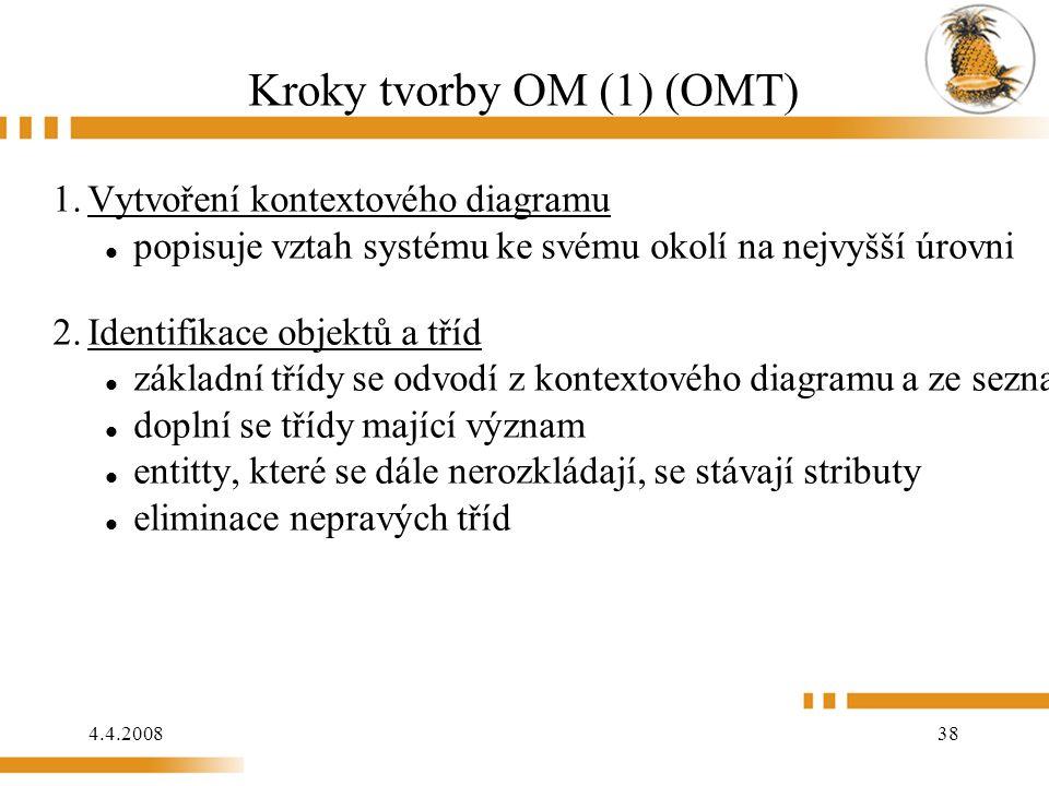 4.4.2008 38 Kroky tvorby OM (1) (OMT) 1.Vytvoření kontextového diagramu popisuje vztah systému ke svému okolí na nejvyšší úrovni 2.Identifikace objek