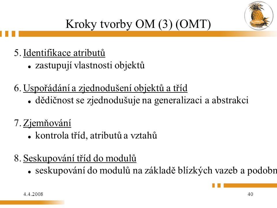 4.4.2008 40 Kroky tvorby OM (3) (OMT) 5.Identifikace atributů zastupují vlastnosti objektů 6.Uspořádání a zjednodušení objektů a tříd dědičnost se zj