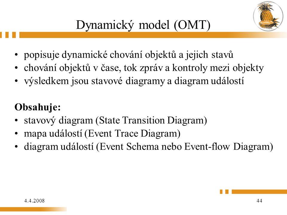 4.4.2008 44 Dynamický model (OMT) popisuje dynamické chování objektů a jejich stavů chování objektů v čase, tok zpráv a kontroly mezi objekty výsledk