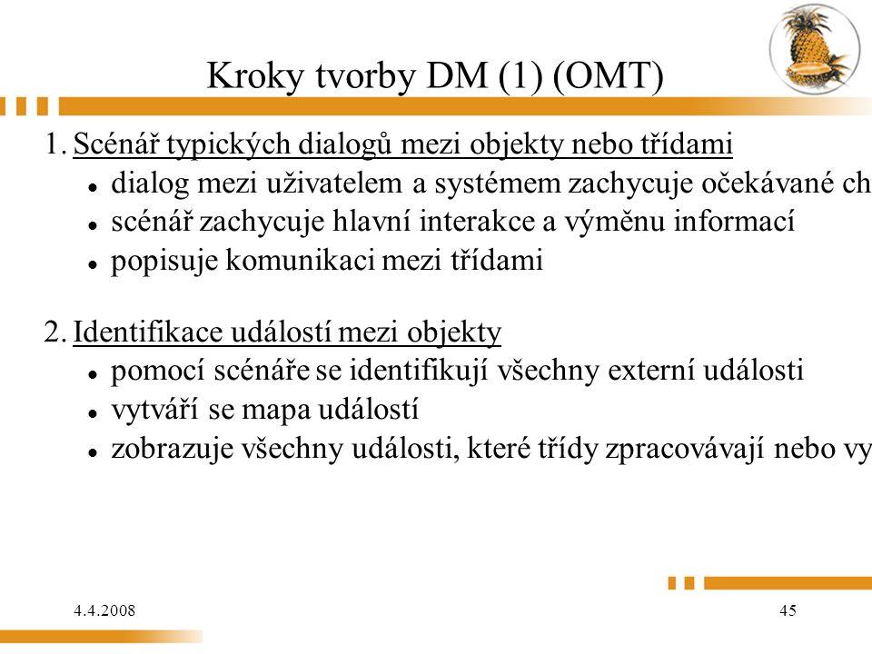 4.4.2008 45 Kroky tvorby DM (1) (OMT) 1.Scénář typických dialogů mezi objekty nebo třídami dialog mezi uživatelem a systémem zachycuje očekávané chování systému scénář zachycuje hlavní interakce a výměnu informací popisuje komunikaci mezi třídami 2.Identifikace událostí mezi objekty pomocí scénáře se identifikují všechny externí události vytváří se mapa událostí zobrazuje všechny události, které třídy zpracovávají nebo vysílají