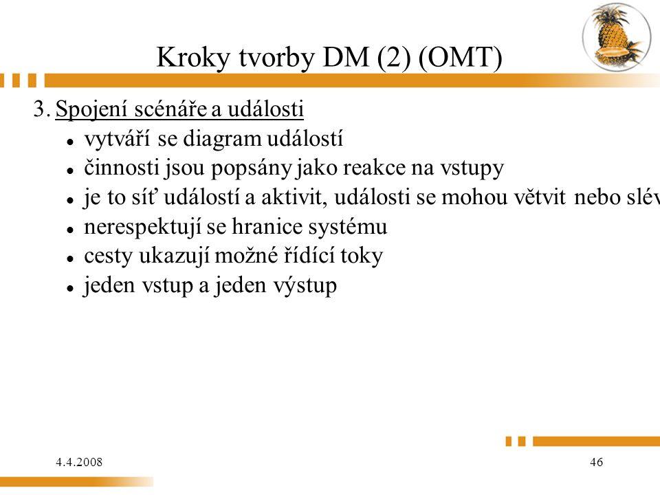 4.4.2008 46 Kroky tvorby DM (2) (OMT) 3.Spojení scénáře a události vytváří se diagram událostí činnosti jsou popsány jako reakce na vstupy je to síť